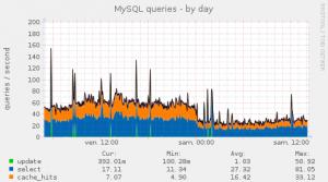 opti-SQL-29-08-15png